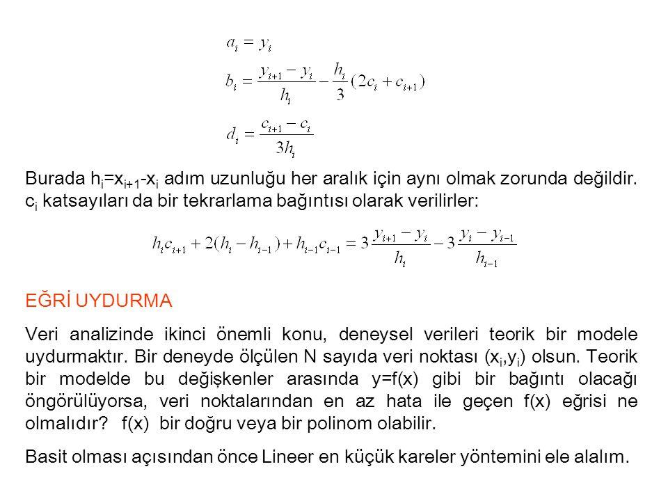 Burada h i =x i+1 -x i adım uzunluğu her aralık için aynı olmak zorunda değildir. c i katsayıları da bir tekrarlama bağıntısı olarak verilirler: EĞRİ