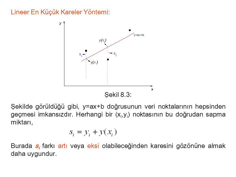 Lineer En Küçük Kareler Yöntemi: Şekil 8.3: Şekilde görüldüğü gibi, y=ax+b doğrusunun veri noktalarının hepsinden geçmesi imkansızdır. Herhangi bir (x