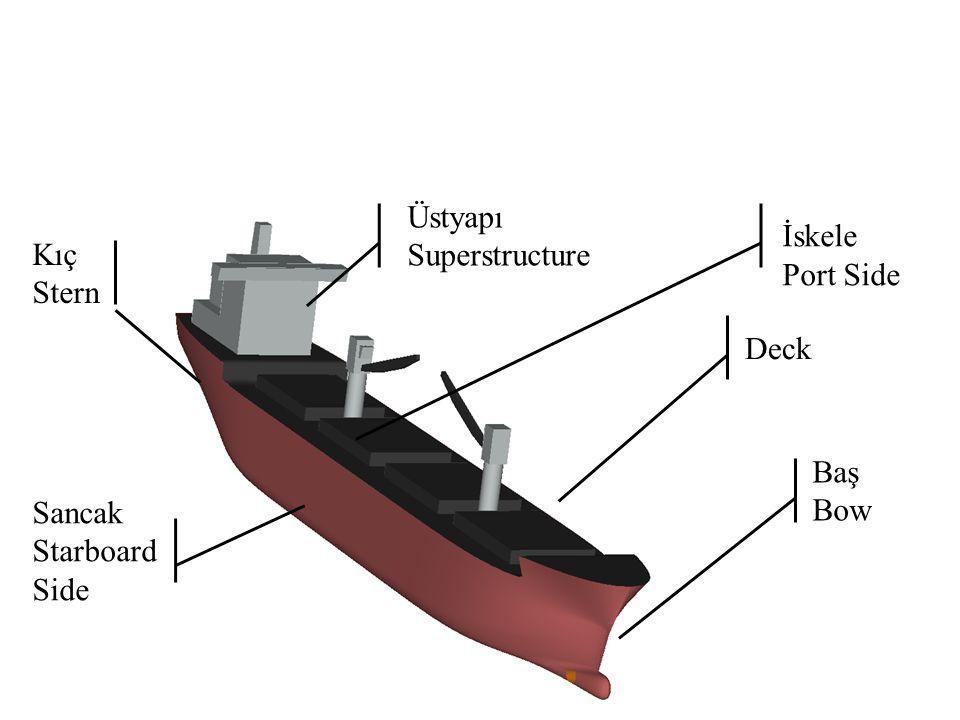 Deck Üstyapı Superstructure Kıç Stern Baş Bow İskele Port Side Sancak Starboard Side