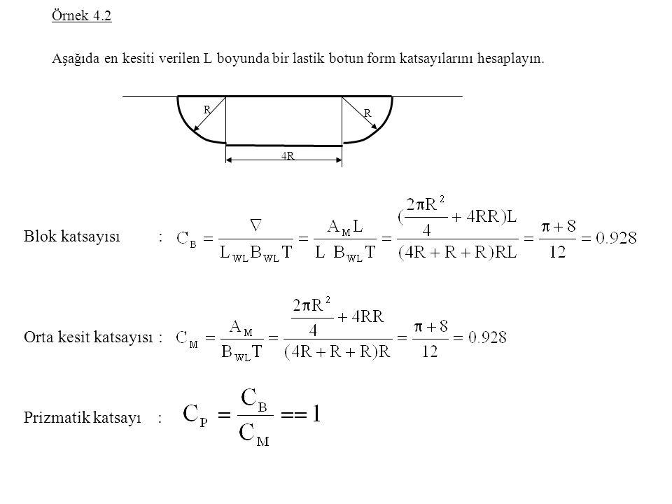 Örnek 4.2 Aşağıda en kesiti verilen L boyunda bir lastik botun form katsayılarını hesaplayın. R R 4R Blok katsayısı: Orta kesit katsayısı: Prizmatik k