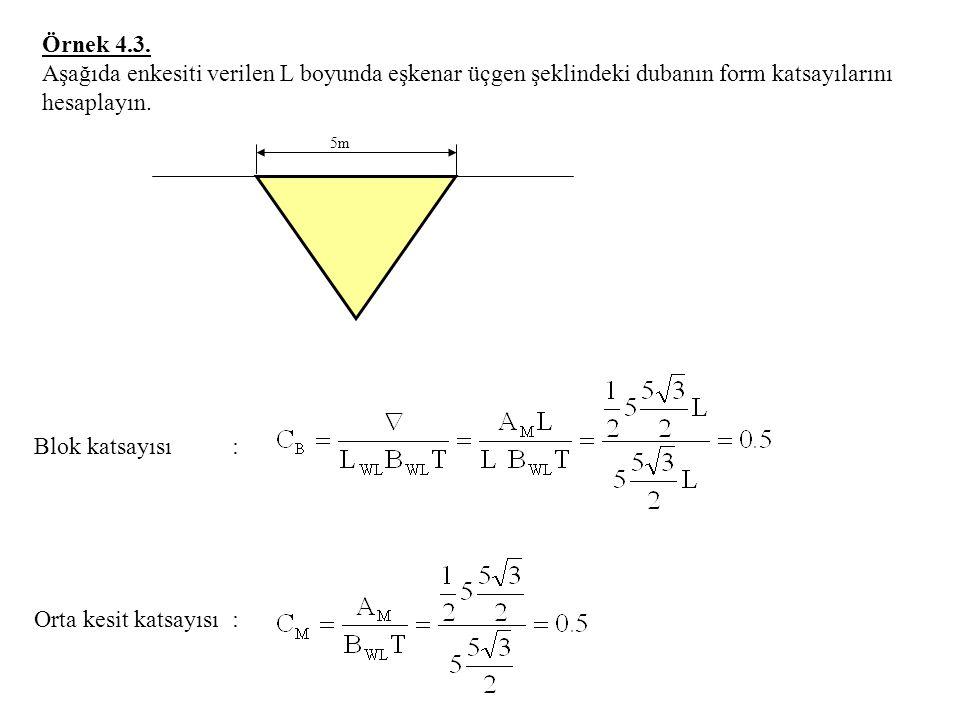 Örnek 4.3. Aşağıda enkesiti verilen L boyunda eşkenar üçgen şeklindeki dubanın form katsayılarını hesaplayın. 5m Blok katsayısı : Orta kesit katsayısı