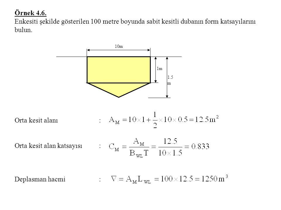 Örnek 4.6. Enkesiti şekilde gösterilen 100 metre boyunda sabit kesitli dubanın form katsayılarını bulun. 10m 1m 1.5 m Orta kesit alanı: Orta kesit ala
