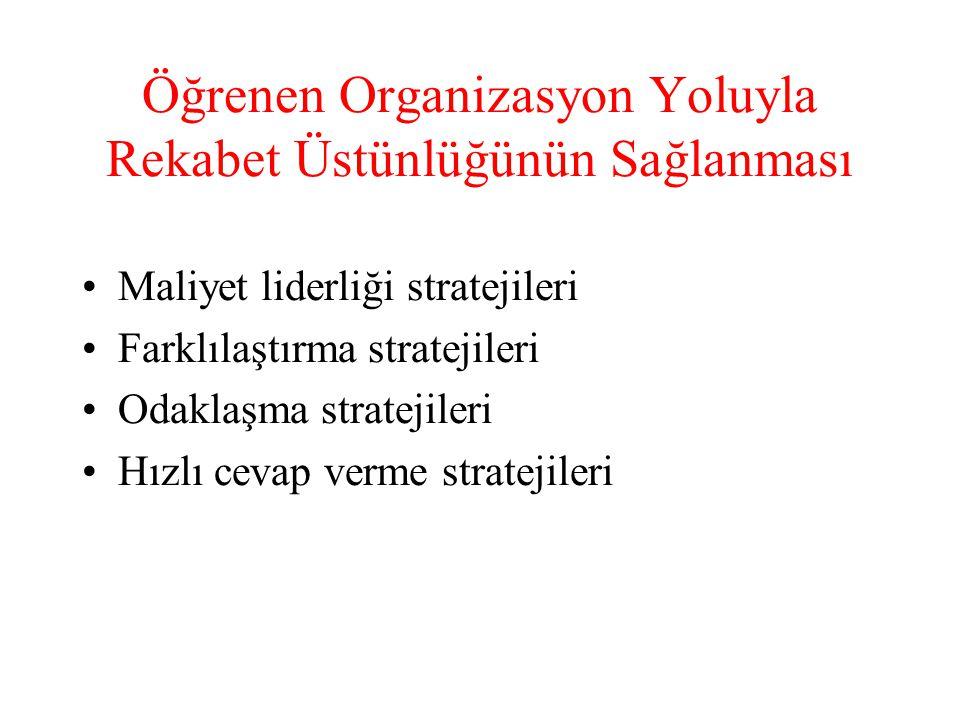 Öğrenen Organizasyon Yoluyla Rekabet Üstünlüğünün Sağlanması Maliyet liderliği stratejileri Farklılaştırma stratejileri Odaklaşma stratejileri Hızlı c