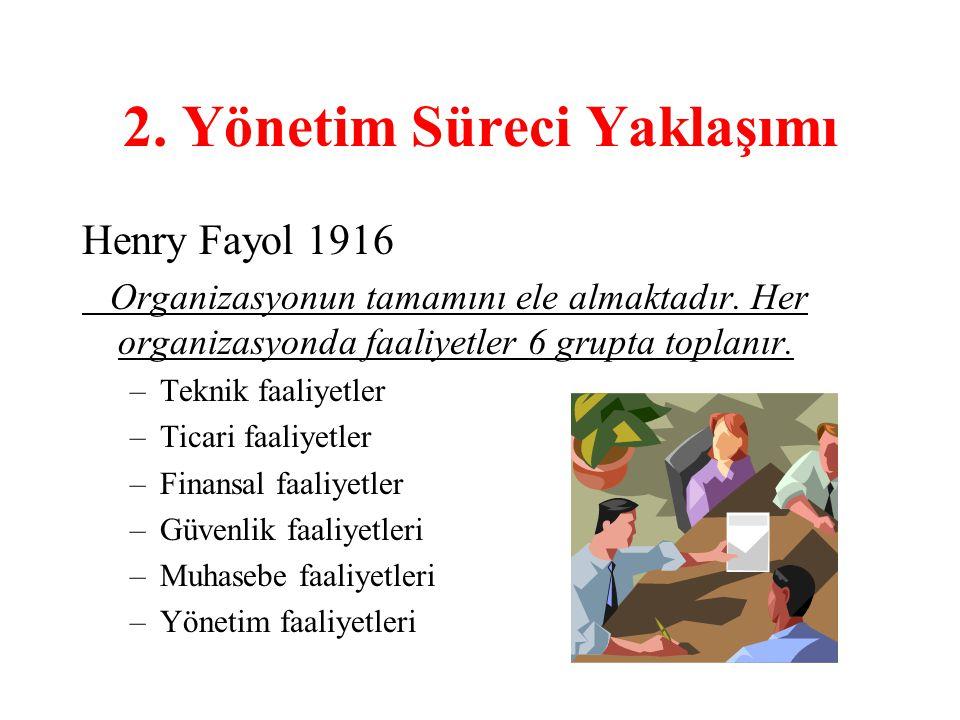 2. Yönetim Süreci Yaklaşımı Henry Fayol 1916 Organizasyonun tamamını ele almaktadır. Her organizasyonda faaliyetler 6 grupta toplanır. –Teknik faaliye