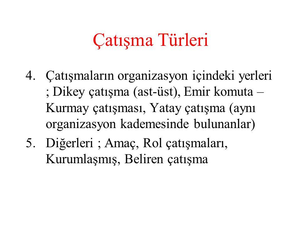 Çatışma Türleri 4.Çatışmaların organizasyon içindeki yerleri ; Dikey çatışma (ast-üst), Emir komuta – Kurmay çatışması, Yatay çatışma (aynı organizasy