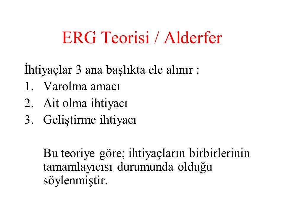 ERG Teorisi / Alderfer İhtiyaçlar 3 ana başlıkta ele alınır : 1.Varolma amacı 2.Ait olma ihtiyacı 3.Geliştirme ihtiyacı Bu teoriye göre; ihtiyaçların