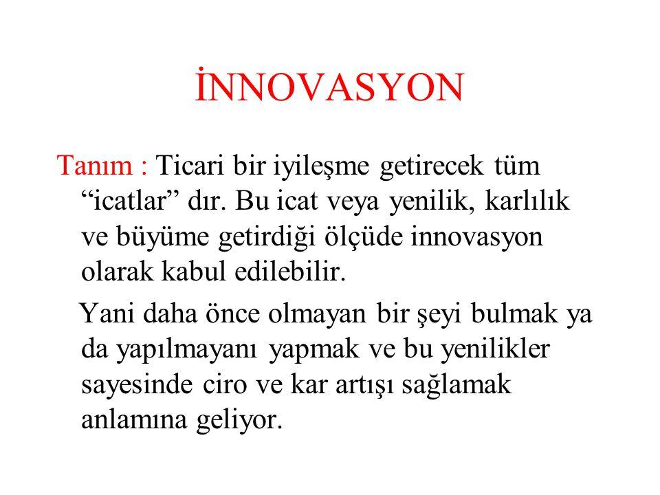 """İNNOVASYON Tanım : Ticari bir iyileşme getirecek tüm """"icatlar"""" dır. Bu icat veya yenilik, karlılık ve büyüme getirdiği ölçüde innovasyon olarak kabul"""