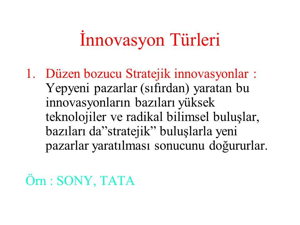 İnnovasyon Türleri 1.Düzen bozucu Stratejik innovasyonlar : Yepyeni pazarlar (sıfırdan) yaratan bu innovasyonların bazıları yüksek teknolojiler ve rad