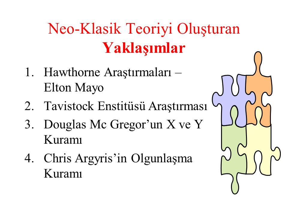 Neo-Klasik Teoriyi Oluşturan Yaklaşımlar 1.Hawthorne Araştırmaları – Elton Mayo 2.Tavistock Enstitüsü Araştırması 3.Douglas Mc Gregor'un X ve Y Kuramı