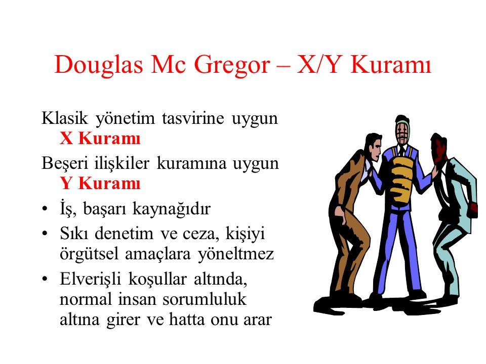 Douglas Mc Gregor – X/Y Kuramı Klasik yönetim tasvirine uygun X Kuramı Beşeri ilişkiler kuramına uygun Y Kuramı İş, başarı kaynağıdır Sıkı denetim ve