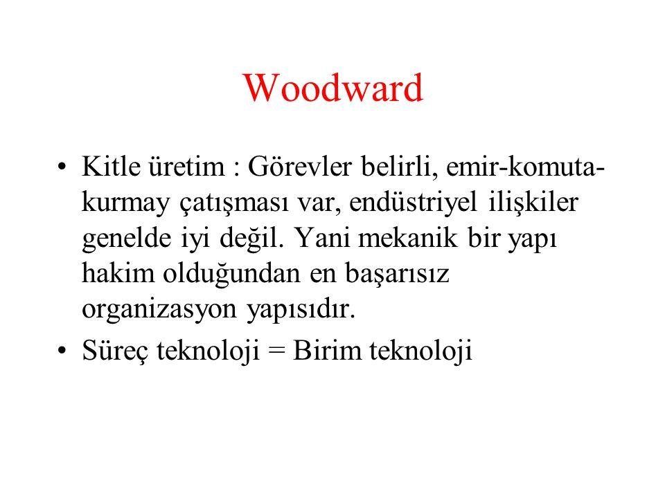 Woodward Kitle üretim : Görevler belirli, emir-komuta- kurmay çatışması var, endüstriyel ilişkiler genelde iyi değil. Yani mekanik bir yapı hakim oldu