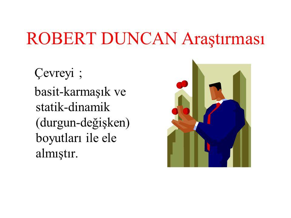 ROBERT DUNCAN Araştırması Çevreyi ; basit-karmaşık ve statik-dinamik (durgun-değişken) boyutları ile ele almıştır.