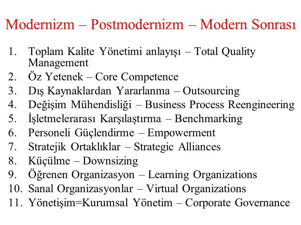 Modernizm – Postmodernizm – Modern Sonrası 1.Toplam Kalite Yönetimi anlayışı – Total Quality Management 2.Öz Yetenek – Core Competence 3.Dış Kaynaklar