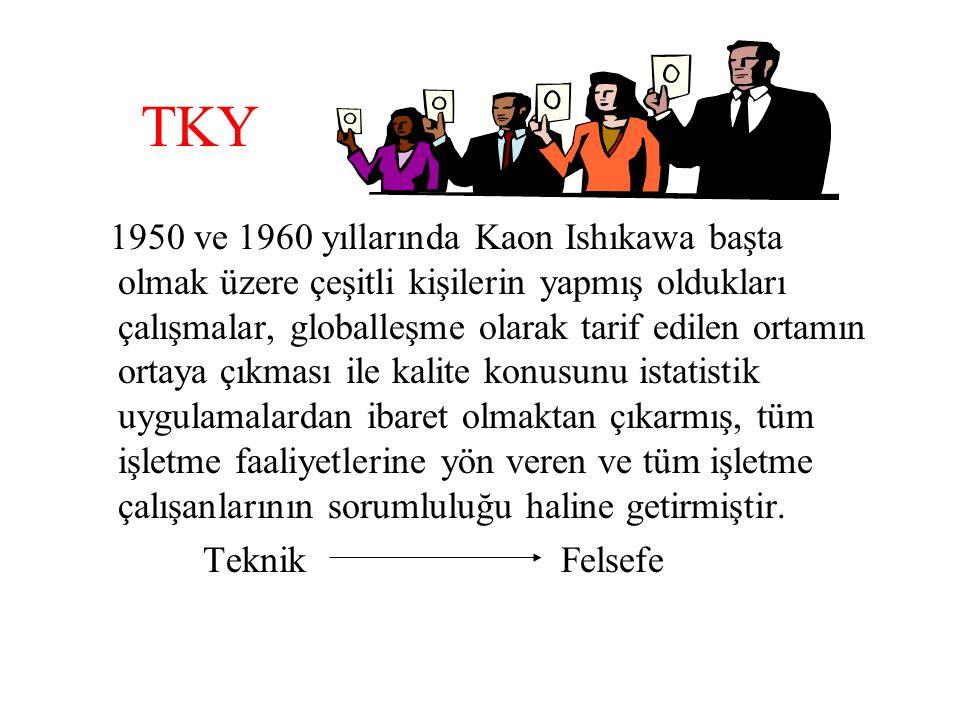 TKY 1950 ve 1960 yıllarında Kaon Ishıkawa başta olmak üzere çeşitli kişilerin yapmış oldukları çalışmalar, globalleşme olarak tarif edilen ortamın ort