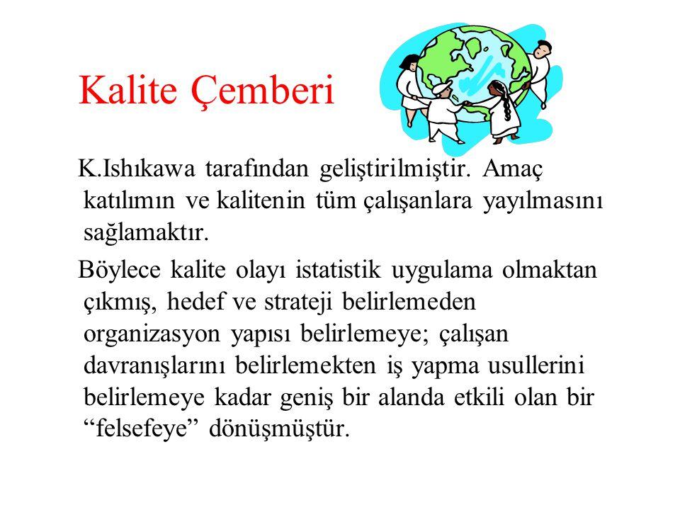 Kalite Çemberi K.Ishıkawa tarafından geliştirilmiştir. Amaç katılımın ve kalitenin tüm çalışanlara yayılmasını sağlamaktır. Böylece kalite olayı istat