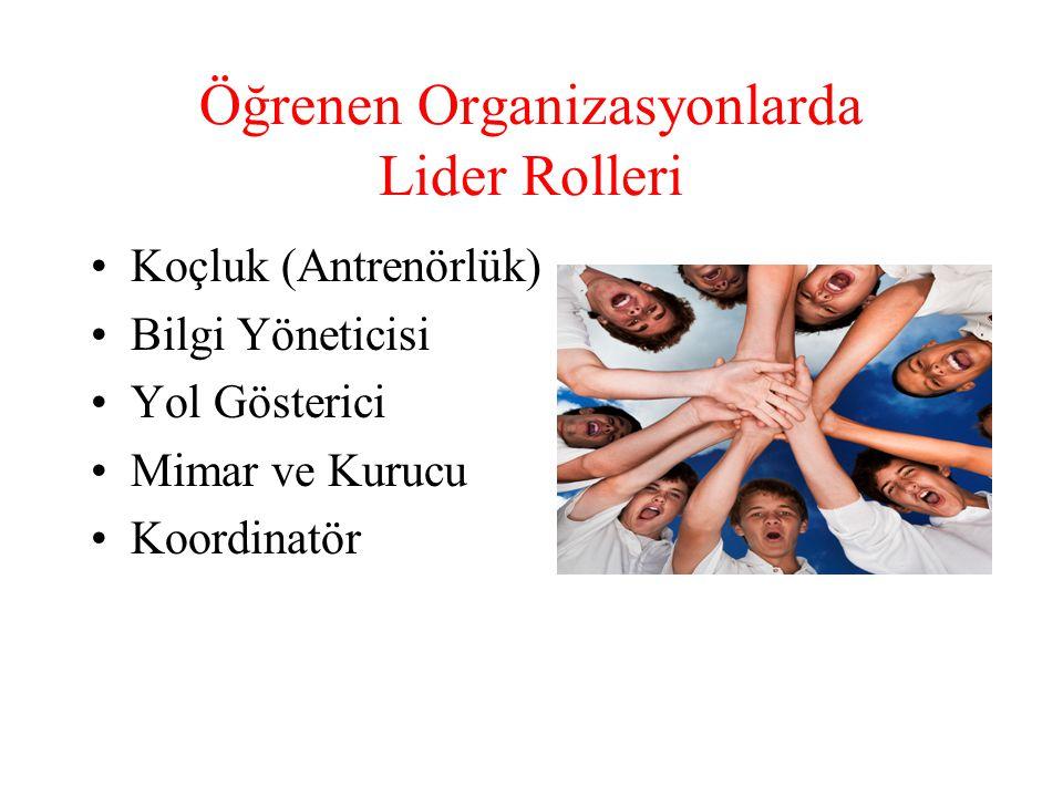Öğrenen Organizasyonlarda Lider Rolleri Koçluk (Antrenörlük) Bilgi Yöneticisi Yol Gösterici Mimar ve Kurucu Koordinatör