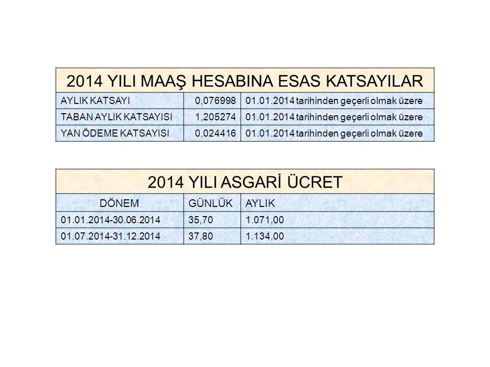 2014 YILI MAAŞ HESABINA ESAS KATSAYILAR AYLIK KATSAYI0,07699801.01.2014 tarihinden geçerli olmak üzere TABAN AYLIK KATSAYISI1,20527401.01.2014 tarihin