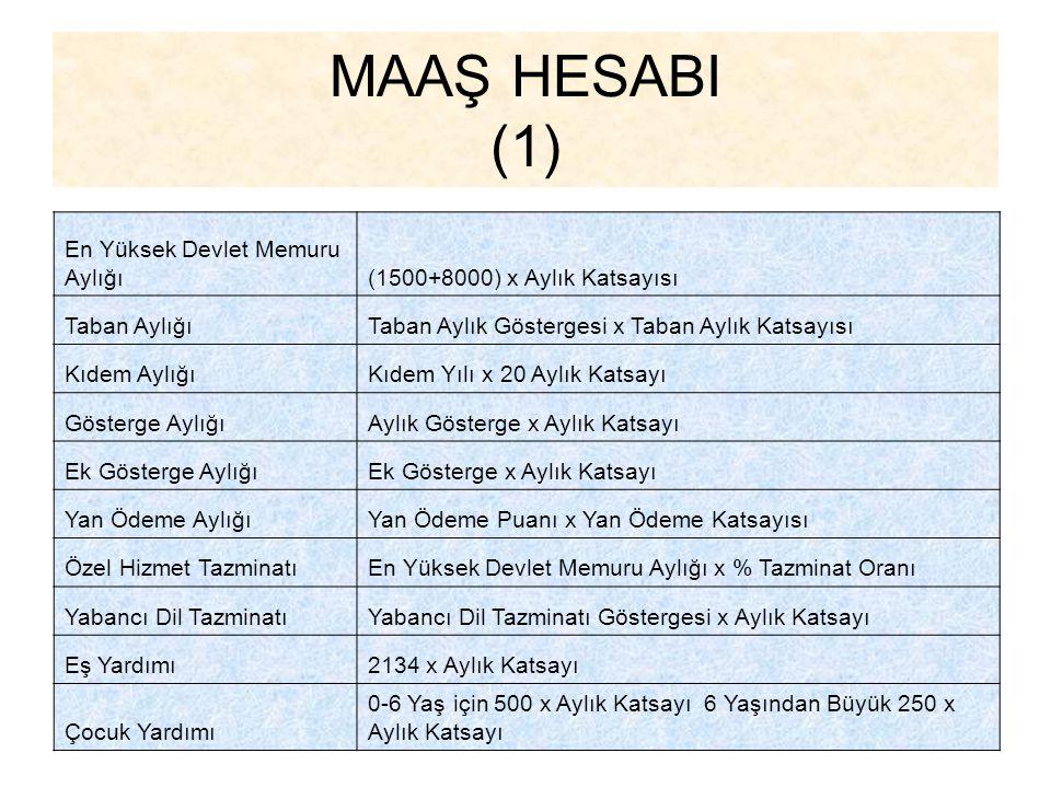 MAAŞ HESABI (1) En Yüksek Devlet Memuru Aylığı(1500+8000) x Aylık Katsayısı Taban AylığıTaban Aylık Göstergesi x Taban Aylık Katsayısı Kıdem AylığıKıd