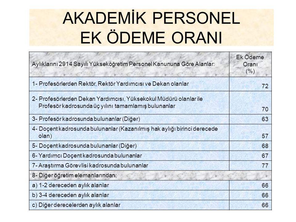 AKADEMİK PERSONEL EK ÖDEME ORANI Aylıklarını 2914 Sayılı Yükseköğretim Personel Kanununa Göre Alanlar: Ek Ödeme Oranı (%) 1- Profesörlerden Rektör, Re