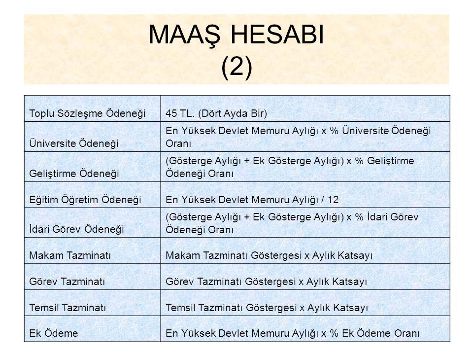MAAŞ HESABI (2) Toplu Sözleşme Ödeneği45 TL. (Dört Ayda Bir) Üniversite Ödeneği En Yüksek Devlet Memuru Aylığı x % Üniversite Ödeneği Oranı Geliştirme