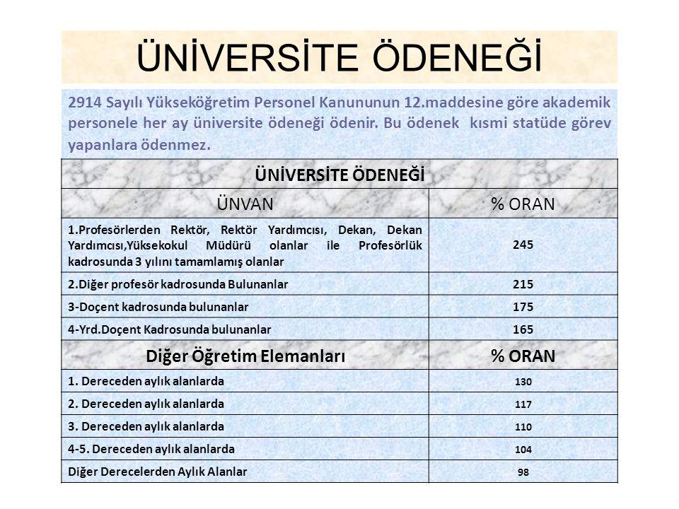 ÜNİVERSİTE ÖDENEĞİ 2914 Sayılı Yükseköğretim Personel Kanununun 12.maddesine göre akademik personele her ay üniversite ödeneği ödenir. Bu ödenek kısmi
