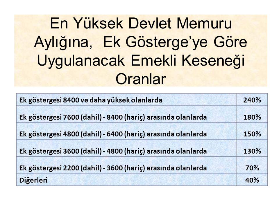 En Yüksek Devlet Memuru Aylığına, Ek Gösterge'ye Göre Uygulanacak Emekli Keseneği Oranlar Ek göstergesi 8400 ve daha yüksek olanlarda240% Ek gösterges