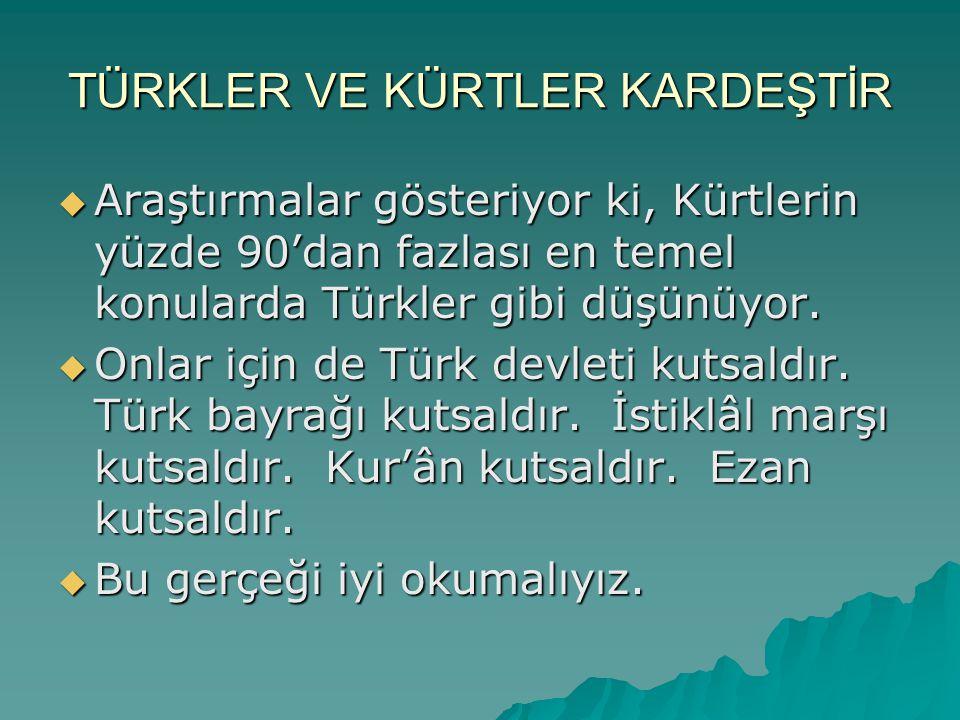 TÜRKLER VE KÜRTLER KARDEŞTİR  Araştırmalar gösteriyor ki, Kürtlerin yüzde 90'dan fazlası en temel konularda Türkler gibi düşünüyor.  Onlar için de T