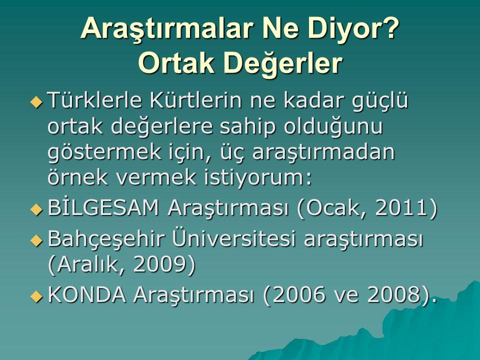 Araştırmalar Ne Diyor? Ortak Değerler  Türklerle Kürtlerin ne kadar güçlü ortak değerlere sahip olduğunu göstermek için, üç araştırmadan örnek vermek