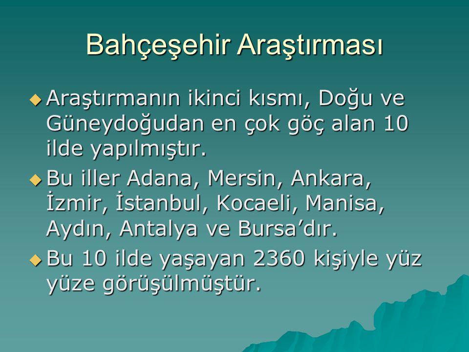 Bahçeşehir Araştırması  Araştırmanın ikinci kısmı, Doğu ve Güneydoğudan en çok göç alan 10 ilde yapılmıştır.  Bu iller Adana, Mersin, Ankara, İzmir,