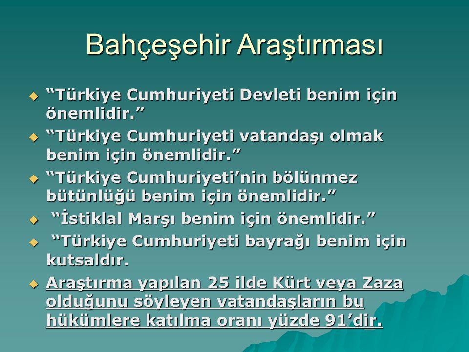 """Bahçeşehir Araştırması  """"Türkiye Cumhuriyeti Devleti benim için önemlidir.""""  """"Türkiye Cumhuriyeti vatandaşı olmak benim için önemlidir.""""  """"Türkiye"""