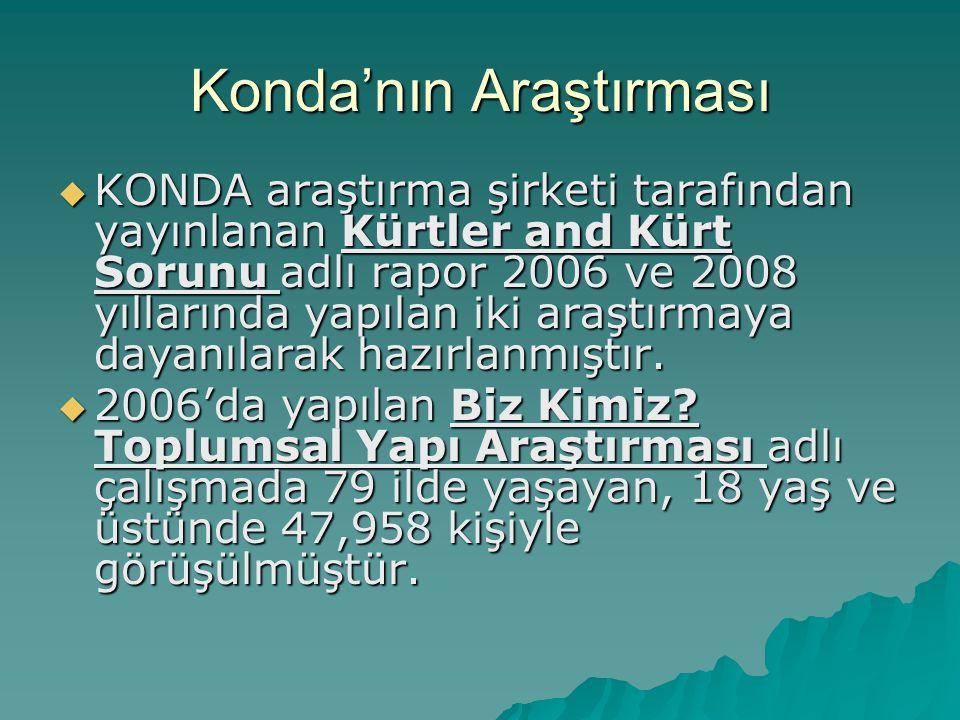 Konda'nın Araştırması  KONDA araştırma şirketi tarafından yayınlanan Kürtler and Kürt Sorunu adlı rapor 2006 ve 2008 yıllarında yapılan iki araştırma