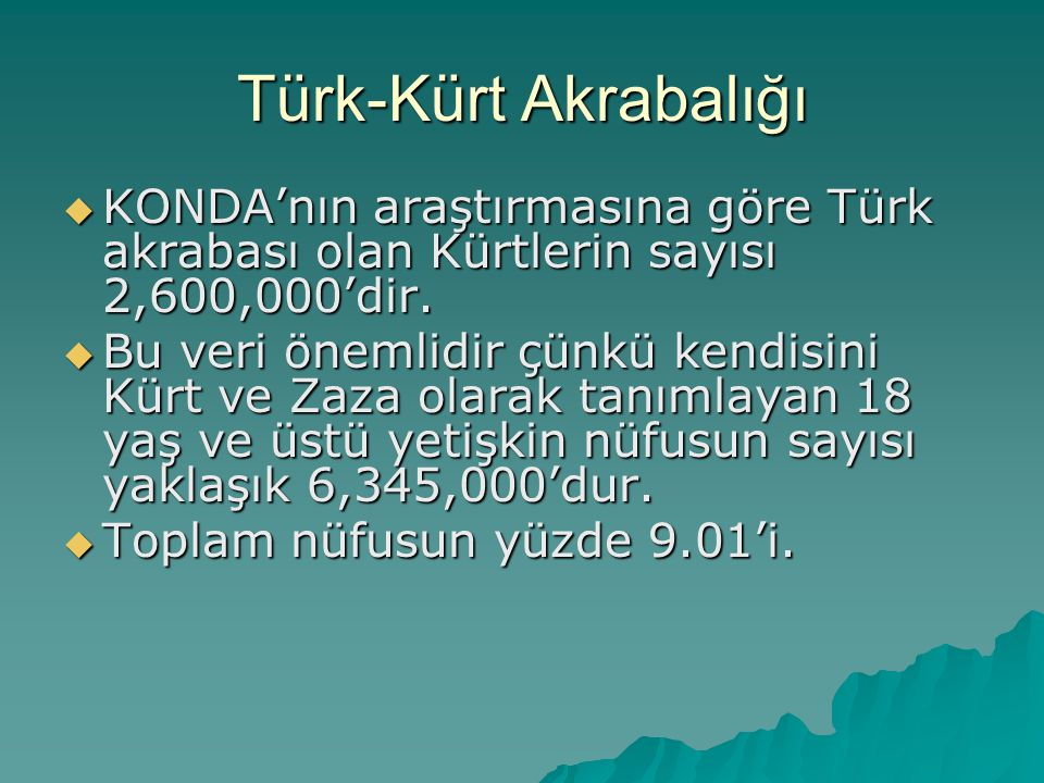 Türk-Kürt Akrabalığı  KONDA'nın araştırmasına göre Türk akrabası olan Kürtlerin sayısı 2,600,000'dir.  Bu veri önemlidir çünkü kendisini Kürt ve Zaz
