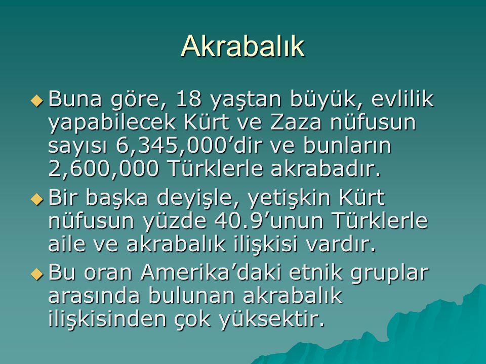 Akrabalık  Buna göre, 18 yaştan büyük, evlilik yapabilecek Kürt ve Zaza nüfusun sayısı 6,345,000'dir ve bunların 2,600,000 Türklerle akrabadır.  Bir