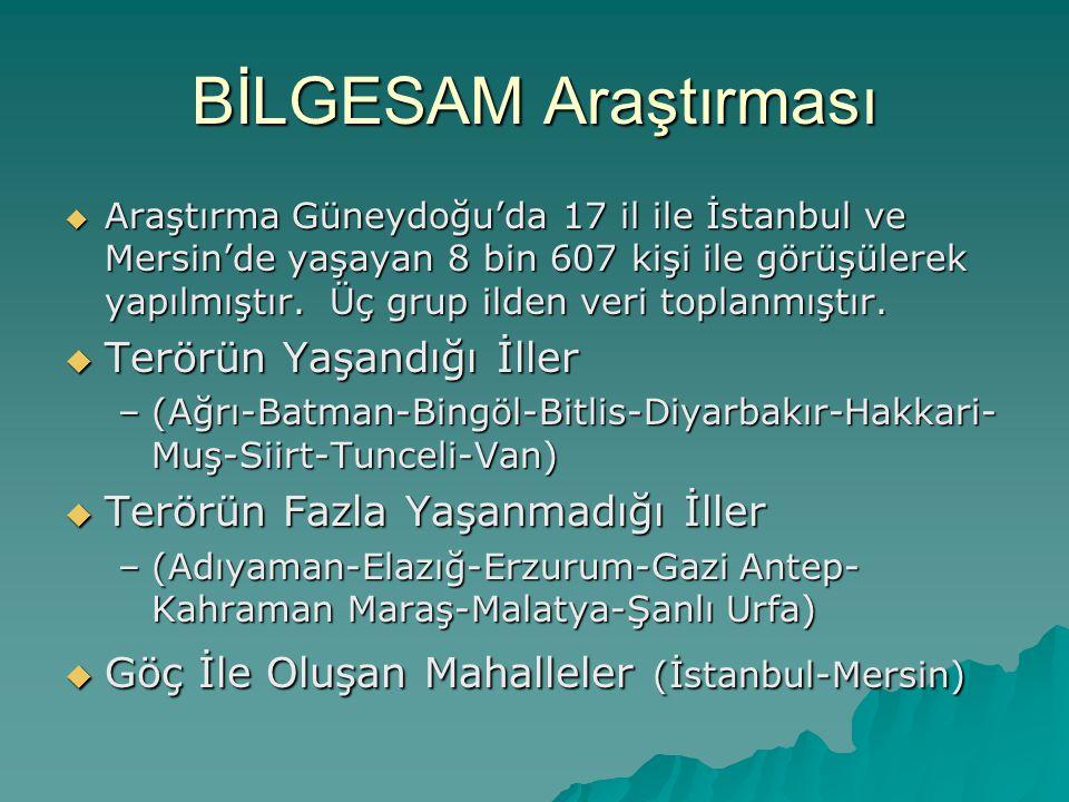 BİLGESAM Araştırması  Araştırma Güneydoğu'da 17 il ile İstanbul ve Mersin'de yaşayan 8 bin 607 kişi ile görüşülerek yapılmıştır. Üç grup ilden veri t