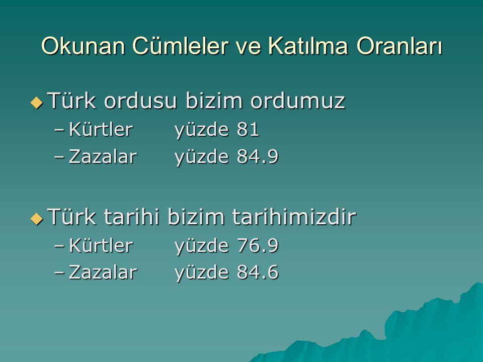 Okunan Cümleler ve Katılma Oranları  Türk ordusu bizim ordumuz –Kürtleryüzde 81 –Zazalaryüzde 84.9  Türk tarihi bizim tarihimizdir –Kürtleryüzde 76.