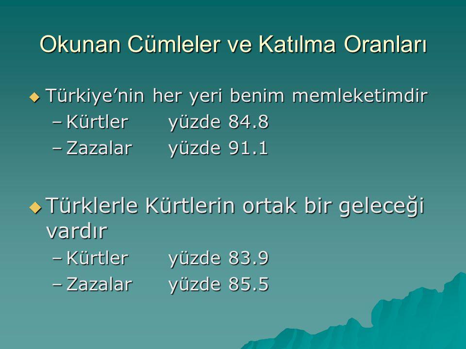 Okunan Cümleler ve Katılma Oranları  Türkiye'nin her yeri benim memleketimdir –Kürtleryüzde 84.8 –Zazalaryüzde 91.1  Türklerle Kürtlerin ortak bir g