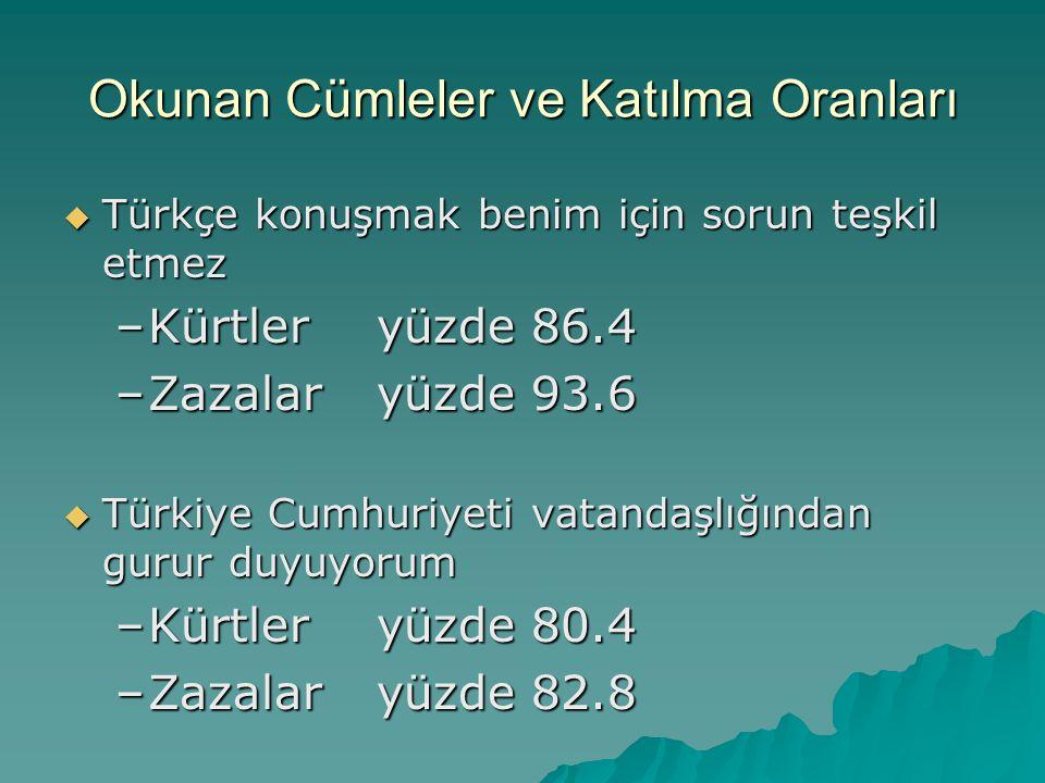 Okunan Cümleler ve Katılma Oranları  Türkçe konuşmak benim için sorun teşkil etmez –Kürtleryüzde 86.4 –Zazalaryüzde 93.6  Türkiye Cumhuriyeti vatand