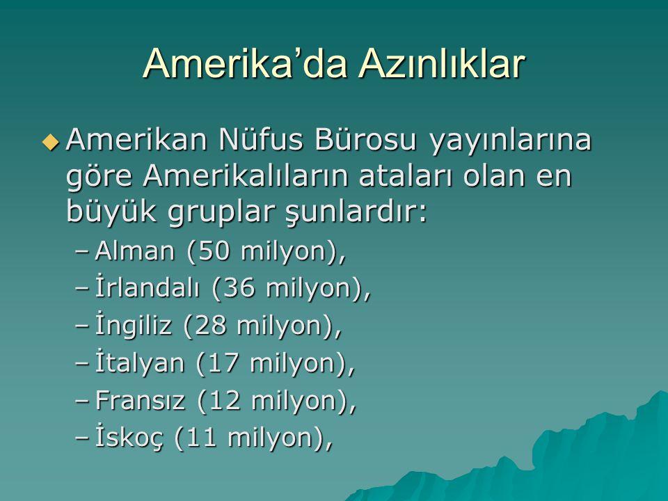 Amerika'da Azınlıklar  Amerikan Nüfus Bürosu yayınlarına göre Amerikalıların ataları olan en büyük gruplar şunlardır: –Alman (50 milyon), –İrlandalı
