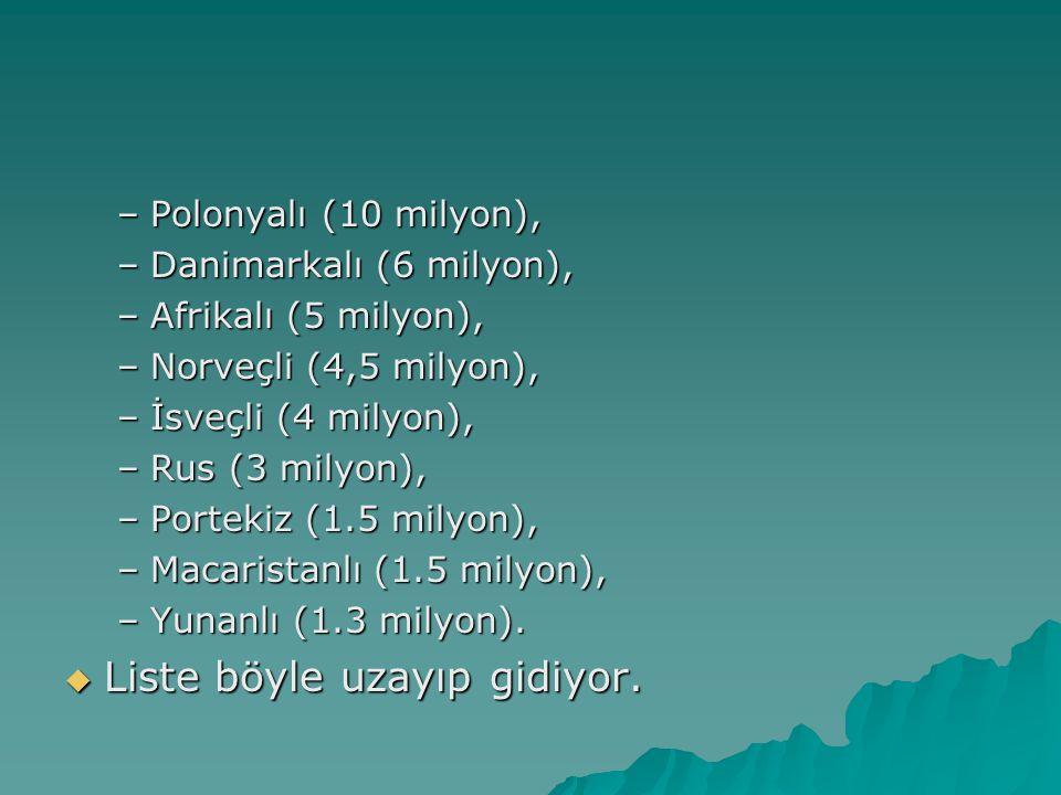 –Polonyalı (10 milyon), –Danimarkalı (6 milyon), –Afrikalı (5 milyon), –Norveçli (4,5 milyon), –İsveçli (4 milyon), –Rus (3 milyon), –Portekiz (1.5 mi