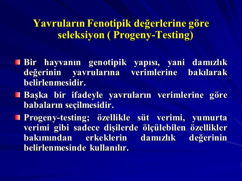 Yavruların Fenotipik değerlerine göre seleksiyon ( Progeny-Testing) Bir hayvanın genotipik yapısı, yani damızlık değerinin yavrularına verimlerine bakılarak belirlenmesidir.