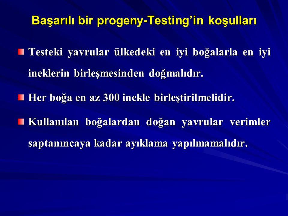 Başarılı bir progeny-Testing'in koşulları Testeki yavrular ülkedeki en iyi boğalarla en iyi ineklerin birleşmesinden doğmalıdır.