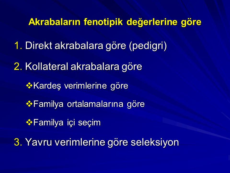 Akrabaların fenotipik değerlerine göre 1.Direkt akrabalara göre (pedigri) 2.