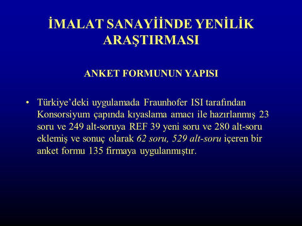 FİRMALARIN BÖLGESEL VE SEKTÖREL DAĞILIMI GIDATEKSTİLMETALKİMYATOPLAM İstanbul- Kırklareli 83220666 Kocaeli- Sakarya- Balıkesir 42111229 Konya429217 Kayseri- Karaman- Nevşehir 4108123 TOPLAM20464821135