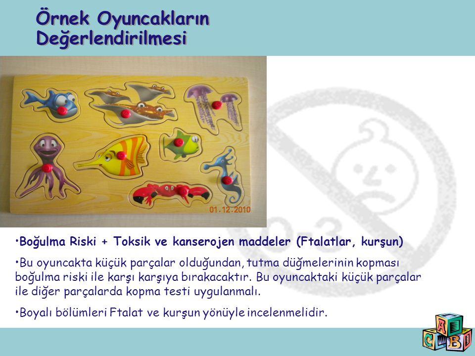32 Örnek Oyuncakların Değerlendirilmesi Boğulma Riski + Toksik ve kanserojen maddeler (Ftalatlar, kurşun) Bu oyuncakta küçük parçalar olduğundan, tutm