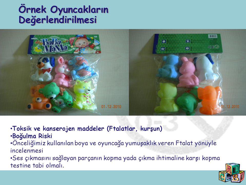 33 Örnek Oyuncakların Değerlendirilmesi Toksik ve kanserojen maddeler (Ftalatlar, kurşun) Boğulma Riski Önceliğimiz kullanılan boya ve oyuncağa yumuşa