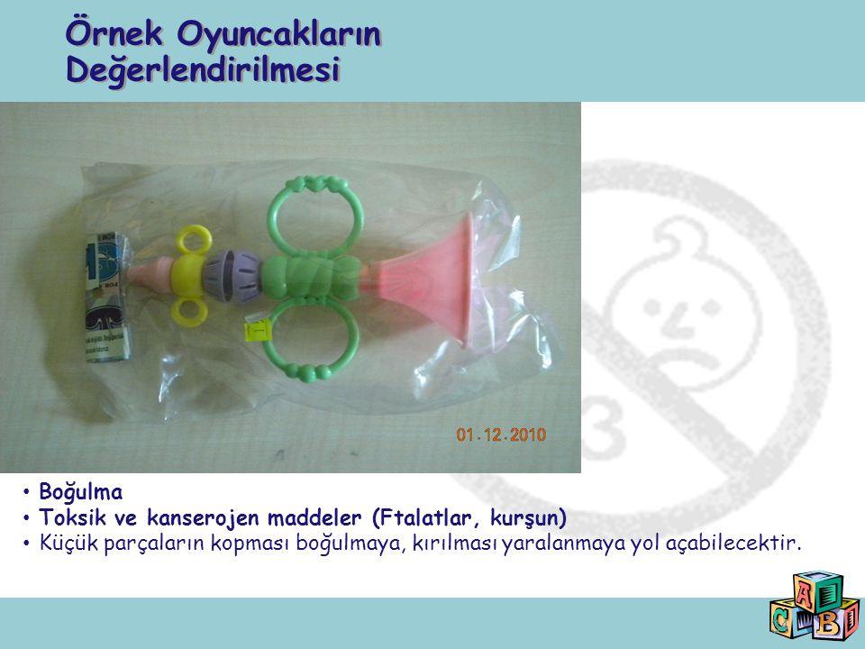 34 Örnek Oyuncakların Değerlendirilmesi Boğulma Toksik ve kanserojen maddeler (Ftalatlar, kurşun) Küçük parçaların kopması boğulmaya, kırılması yarala