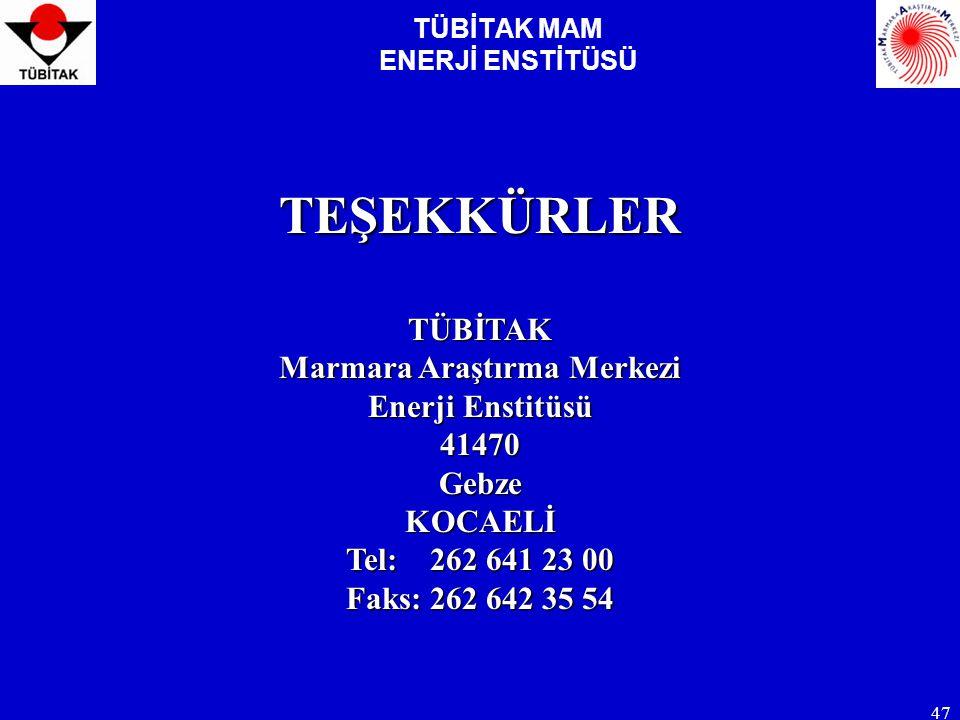 47 TEŞEKKÜRLERTÜBİTAK Marmara Araştırma Merkezi Enerji Enstitüsü 41470GebzeKOCAELİ Tel: 262 641 23 00 Faks: 262 642 35 54 TÜBİTAK MAM ENERJİ ENSTİTÜSÜ