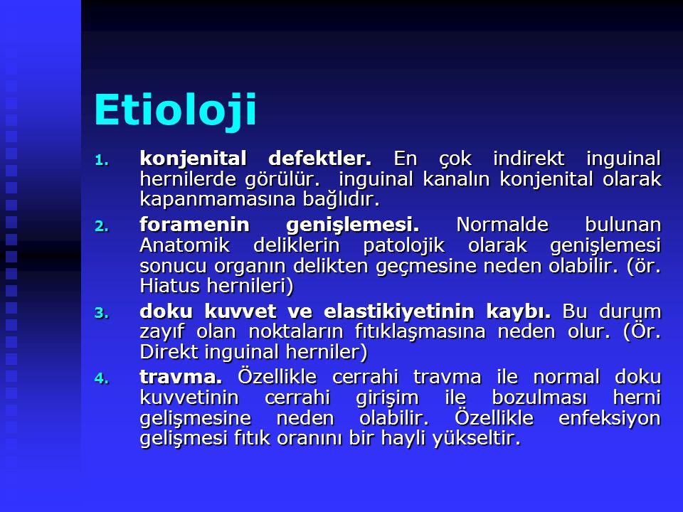 Etioloji 1.konjenital defektler. En çok indirekt inguinal hernilerde görülür.