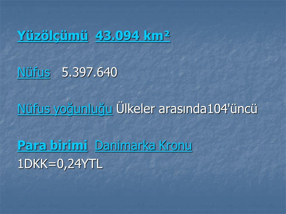 YüzölçümüYüzölçümü 43.094 km² 43.094 km² Yüzölçümü43.094 km² NüfusNüfus 5.397.640 Nüfus yoğunluğuNüfus yoğunluğu Ülkeler arasında104 üncü Nüfus yoğunluğu Para birimiPara birimi Danimarka Kronu Danimarka Kronu Para birimiDanimarka Kronu1DKK=0,24YTL