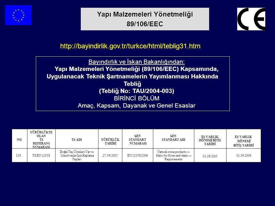 Yapı Malzemeleri Yönetmeliği 89/106/EEC http://bayindirlik.gov.tr/turkce/html/teblig31.htm Bayındırlık ve İskan Bakanlığından: Yapı Malzemeleri Yönetm